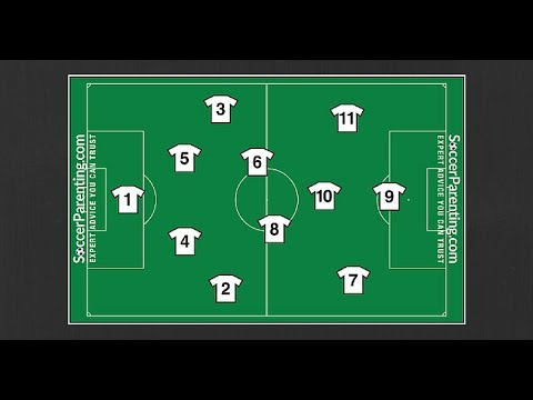 USA soccer positions numbers EP. 17