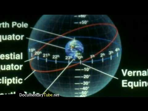 Explaining Telescope Ascension and Declination