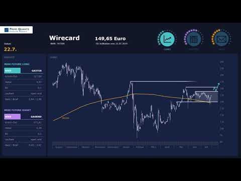 Wirecard - beste Aktie 2014 - 2025 26125035