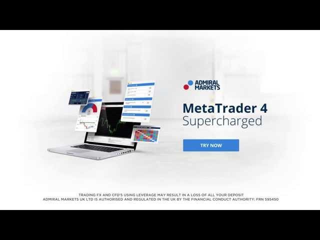 Metatrader for futures keel