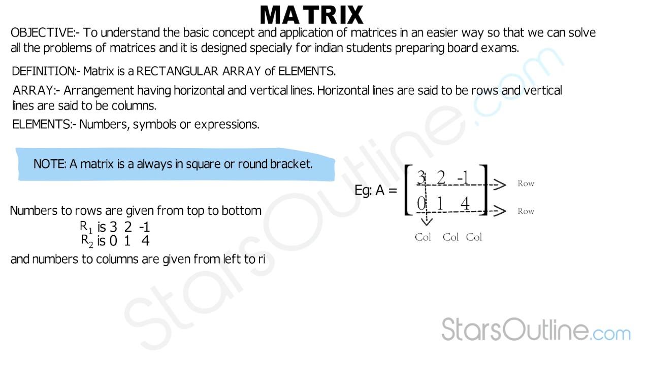 Matrix introduction complete course of 12 class videos for class matrix introduction complete course of 12 class videos for class 12 basics of matrix in details biocorpaavc