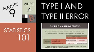Statistics 101: Type I and Type II Errors - Part 1