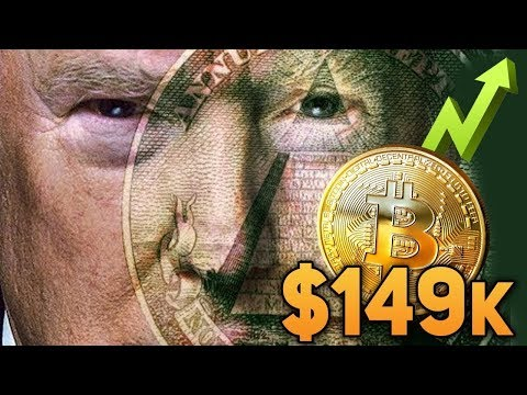 GLOBAL ECONOMIC COLLAPSE COMING 2020 How Bitcoin Can Help Our Economy