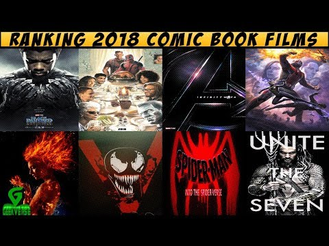 Ranking 2018 Comic Book Films By Excitement, Box Office, Reviews