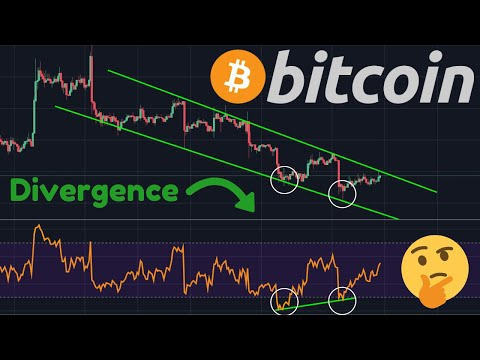 BITCOIN PUMP OR DUMP COMING NOW? | Fidelity Investments | Divergence | World Blockchain Summit