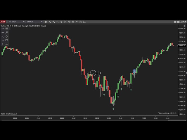 022421 -- Daily Market Review ES GC CL NQ - Live Futures Trading Call Room