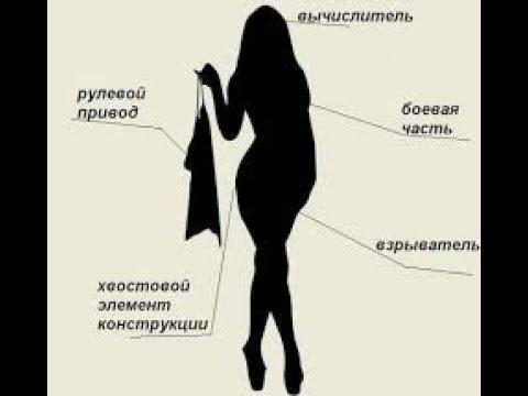 Почему женщины выставляют себя на показ.