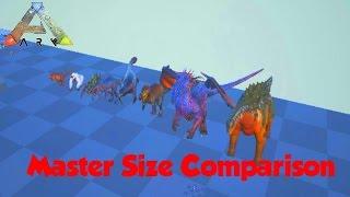 ARK Dev Kit TITANOSAURUS VS GIGANOTOSAURUS Size Comparison