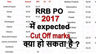 Expected IBPS RRB 2017 CUT OFF MARKS