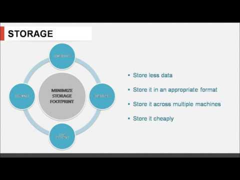 Sigmoid Talk: Interactive Analytics on Big Data using Apache Spark with Dipa Dubhashi