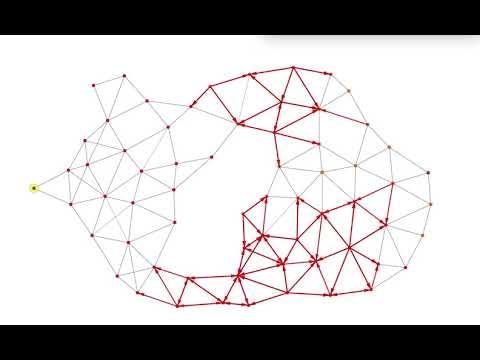 Global Minimum Finding Algorithm: CupCarbon simulation