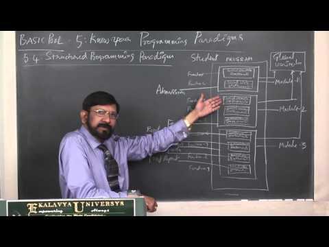 5.4 Structured Programming Paradigm
