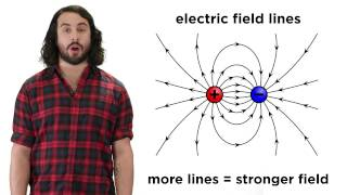 Electric Charge and Electric Fields