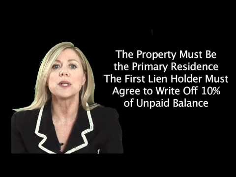 Upside Down Mortgages HUD FHA Short Refinance Option to the Rescue