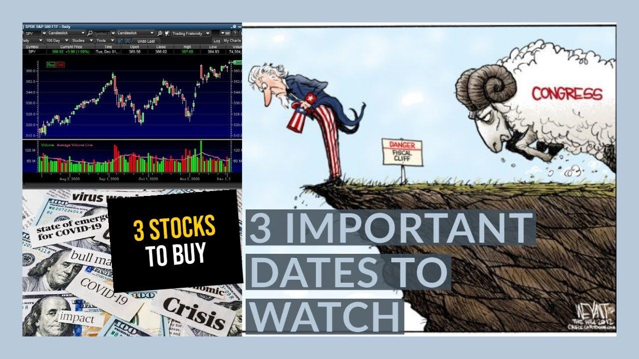 I'M GOING TO BUY THIS SANTA STOCK TOMORROW! - My Watchlist - Stock Market FISCAL CLIFF IS HERE