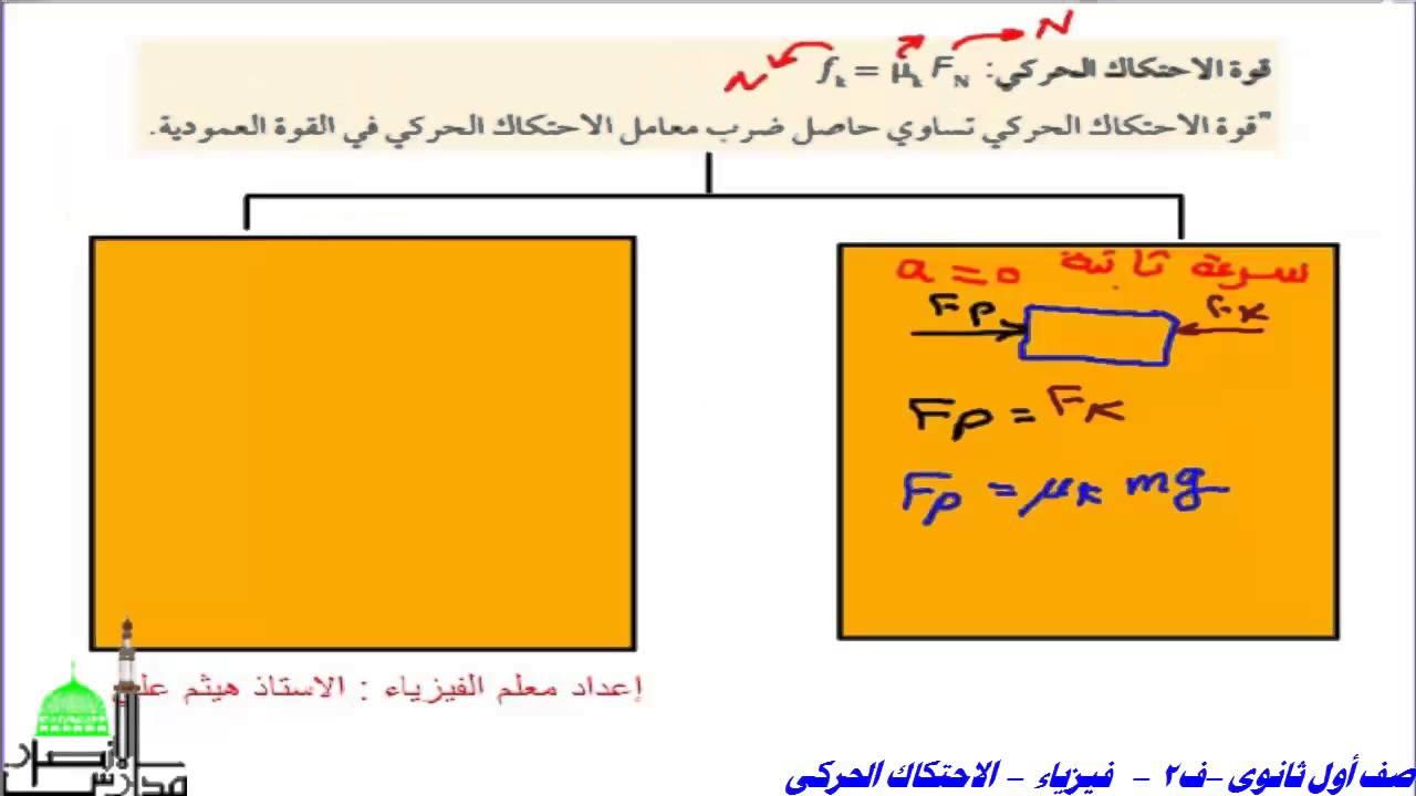 أول ثانوي فيزياء ف2 الاحتكاك الحركي Youtube