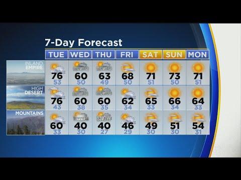 Garth Kemp's Weather Forecast (Nov.18)