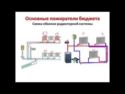Схема отопления Подключение батарей и радиаторов отопления Однотрубная двухтрубная система отопя.mp4