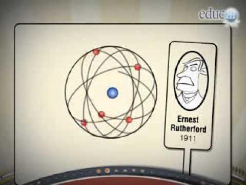 Modelo Atómico Thomson Rutherford Bohr Conectar Igualdad Videos