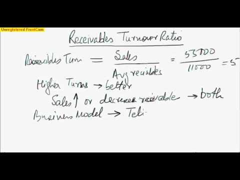 accounts receivable turnover calculator