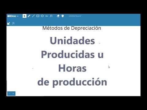 M�todos de Depreciaci�n | Horas de servicio o Unidades Producidas - Alexander L�pez