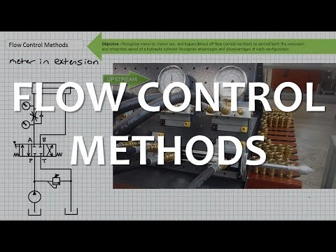 Flow Control Methods (Meter In, Meter Out, Bypass)