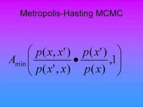 Introductory tutorial on statistical sampling and MCMC (Alexander V. Mantzaris)