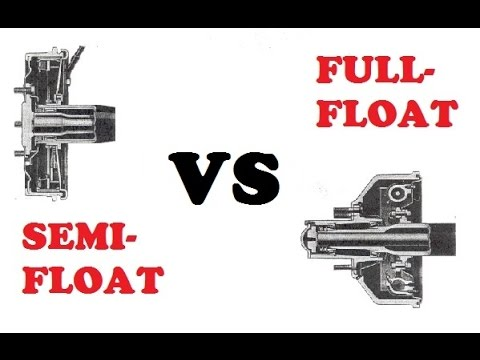 Full Floating Axle >> What is a full-float axle? What is a semi-float axle? - YouTube