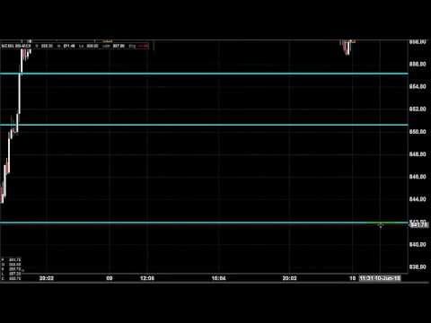 MCX NICKEL TRADING TECHNICAL ANALYSIS JUNE 10 2015 IN ENGLISH