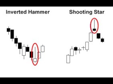 forex---how-to-trade-hammer-and-shooting-stars