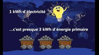 Episode 4 - Les usages de l'énergie