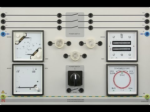 Sincronizacion de un generador a la red electrica