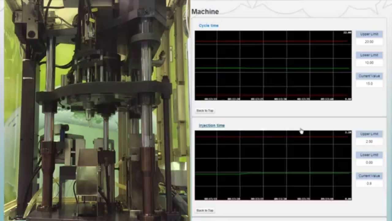 machine reporting