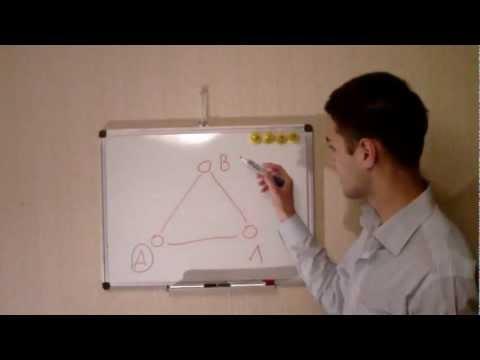 Магический треугольник запоминания / Развитие Памяти / Тренировка Памяти