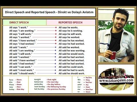 2. Direct Speech and Reported Speech - Direkt ve Dolaylı Anlatım
