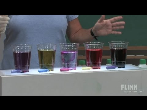 Solubility Of Ammonia