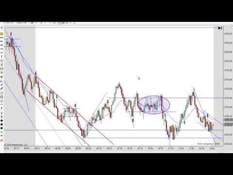 Learn How To Day Trade With Price Action 05 -15 - 2018
