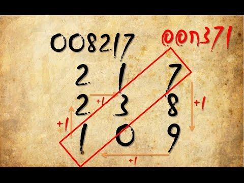 สูตรคำนวณหวย วังน้ำวน ได้เลขท้ายรางวัลที่1 (3ตัวบน) เข้า2งวดติด  สูตรหวยแม่นๆ