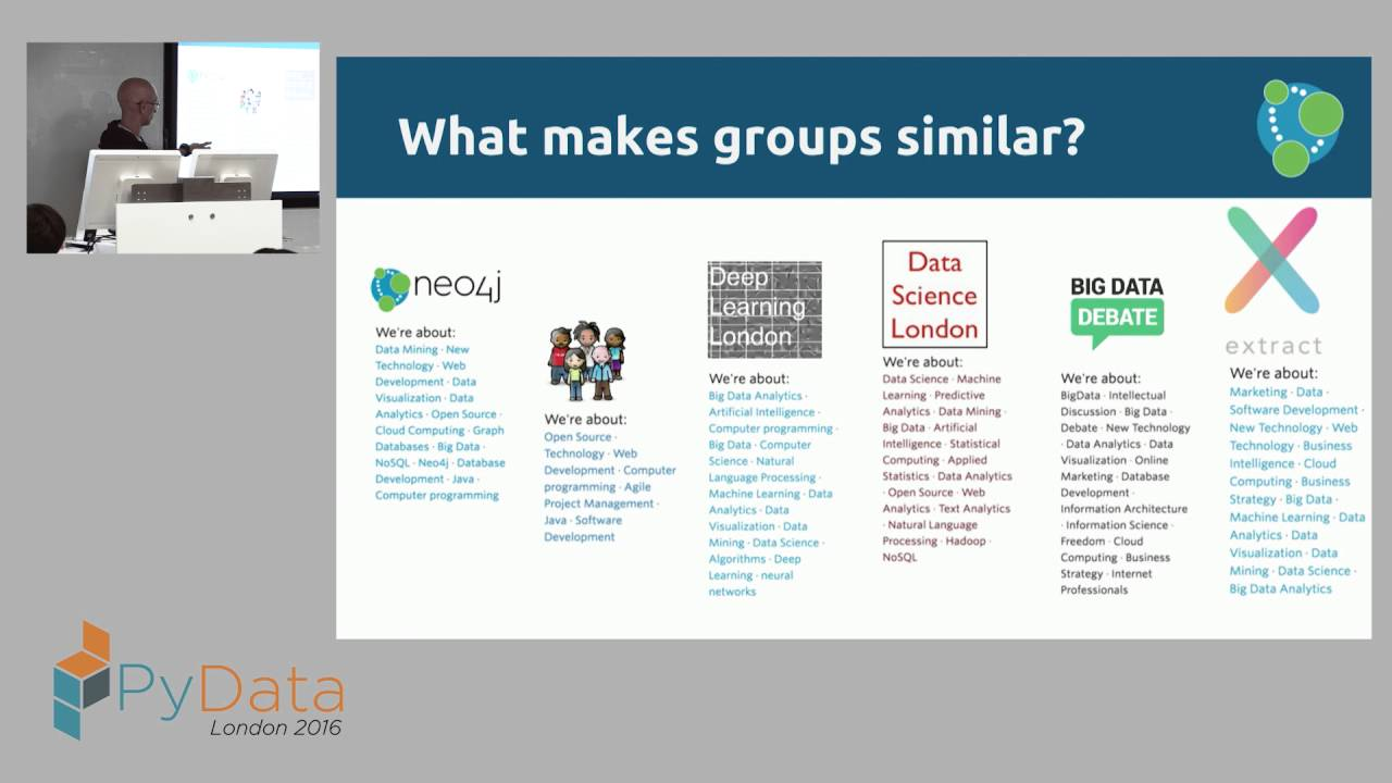 Image from Building a recommendation engine with Python and Neo4j