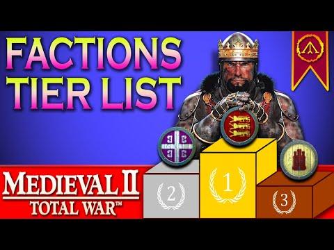 The Best A.I. Faction - Medieval 2 Total War Tier List |