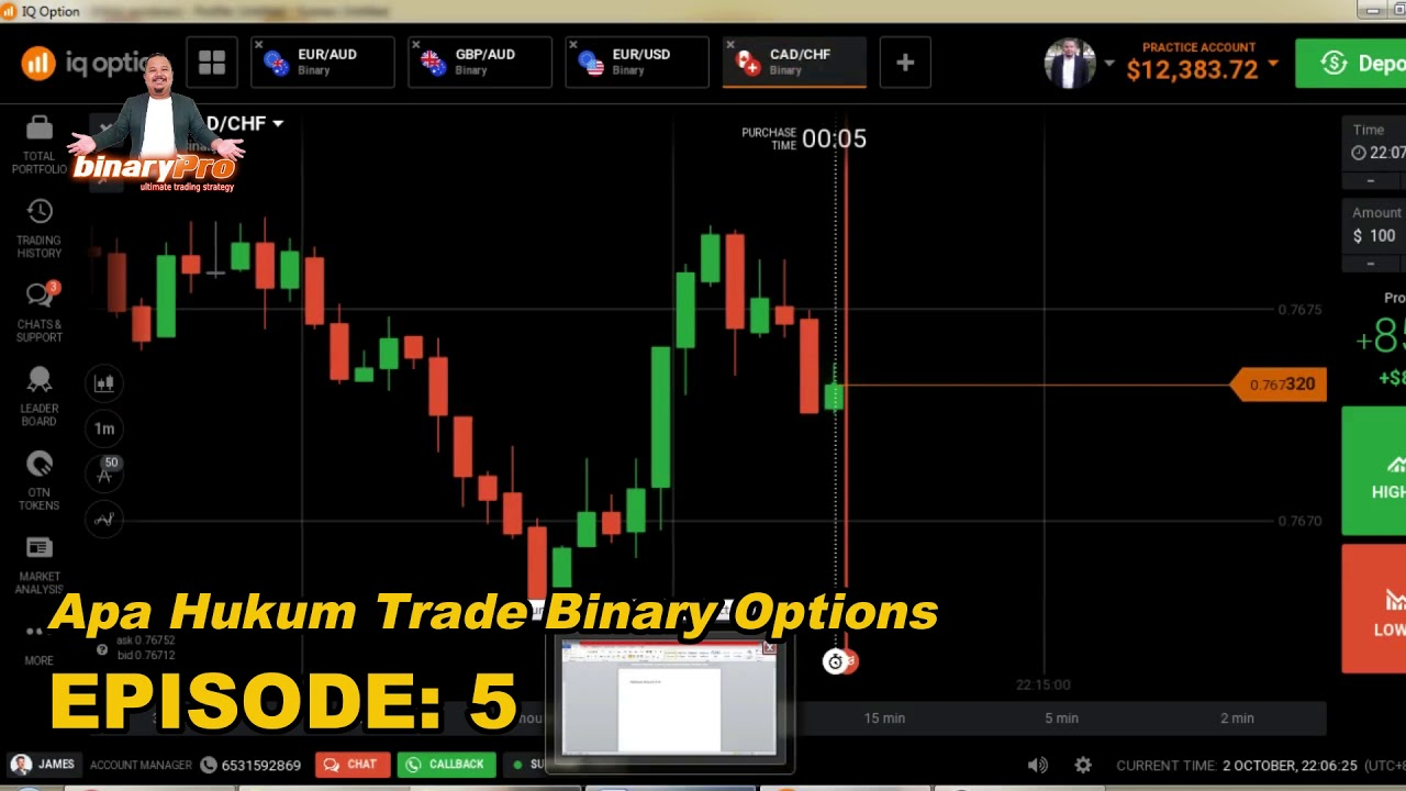 Hukum trading binary option menurut islam - Opciones Binarias En Iq Option
