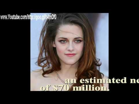 Kristen Stewart Net Worth  a Hollywood actress and Model.