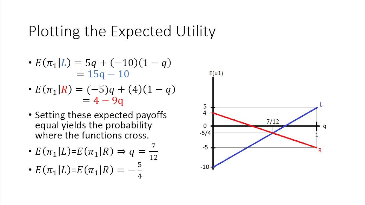 Game theory and competitive strategy ppt download.