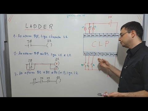 CLP #14 - Exercícios simples em Ladder