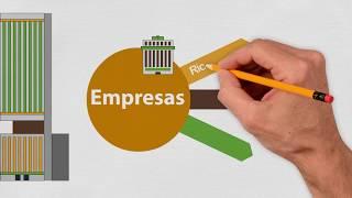 Consultoría  y asesoría Financiera para  Empresas -   vídeo Corporativo CMI C