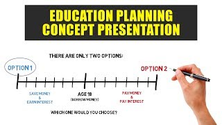 How To Sell Education Saving Plans | Educational Planning Concept Presentation | Dr Sanjay Tolani