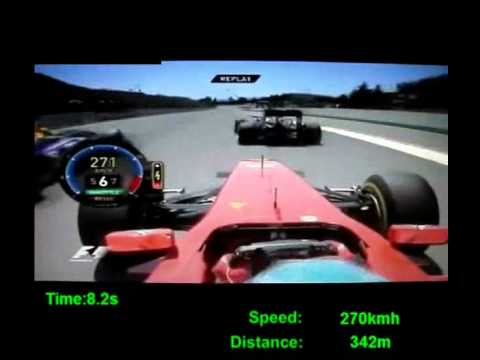 Acceleration Formule 1 : formula 1 ferrari f150 fernando alonso acceleration analysis with kers youtube ~ Medecine-chirurgie-esthetiques.com Avis de Voitures
