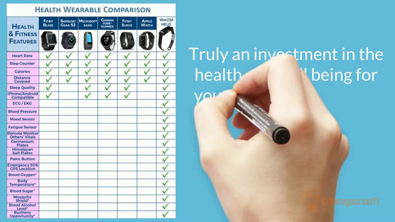 Helo device comparison chart youtube helo device comparison chart nvjuhfo Images