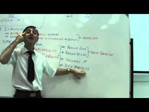 International Business - Lecture 23