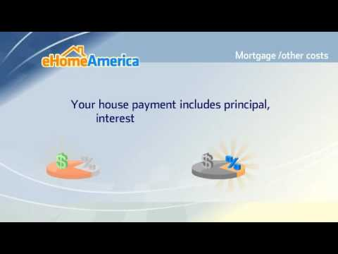 Costs of Homeownership   eHome America